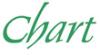 Chart Consultants (Pvt) Ltd