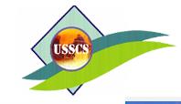 U S Shipping & Cargo Services (Pvt) Ltd